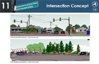 Intersection Concept